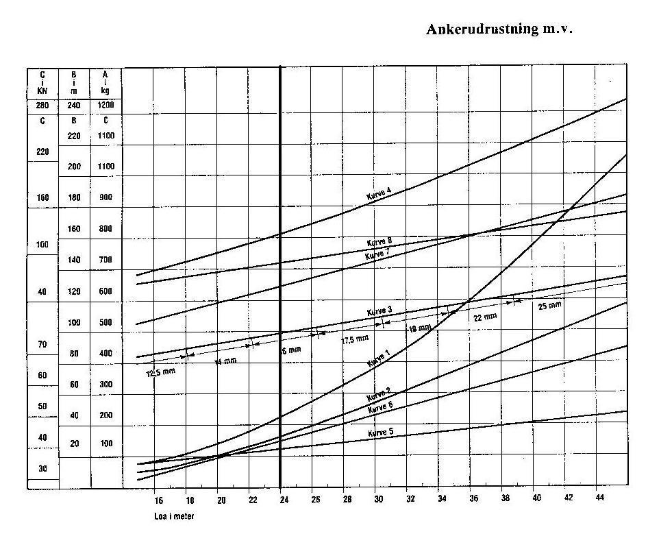 Gennemsnitlig tid datering før ægteskab uk