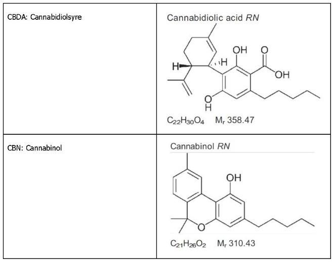 Nøjagtigheden af radioaktivt stofmetode